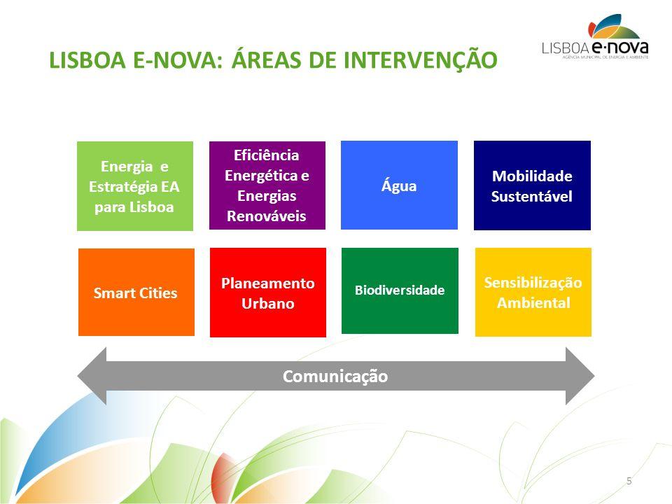 Energia e Estratégia EA para Lisboa Eficiência Energética e Energias Renováveis Água Mobilidade Sustentável Smart Cities Planeamento Urbano Biodiversidade Sensibilização Ambiental Comunicação LISBOA E-NOVA: ÁREAS DE INTERVENÇÃO 5