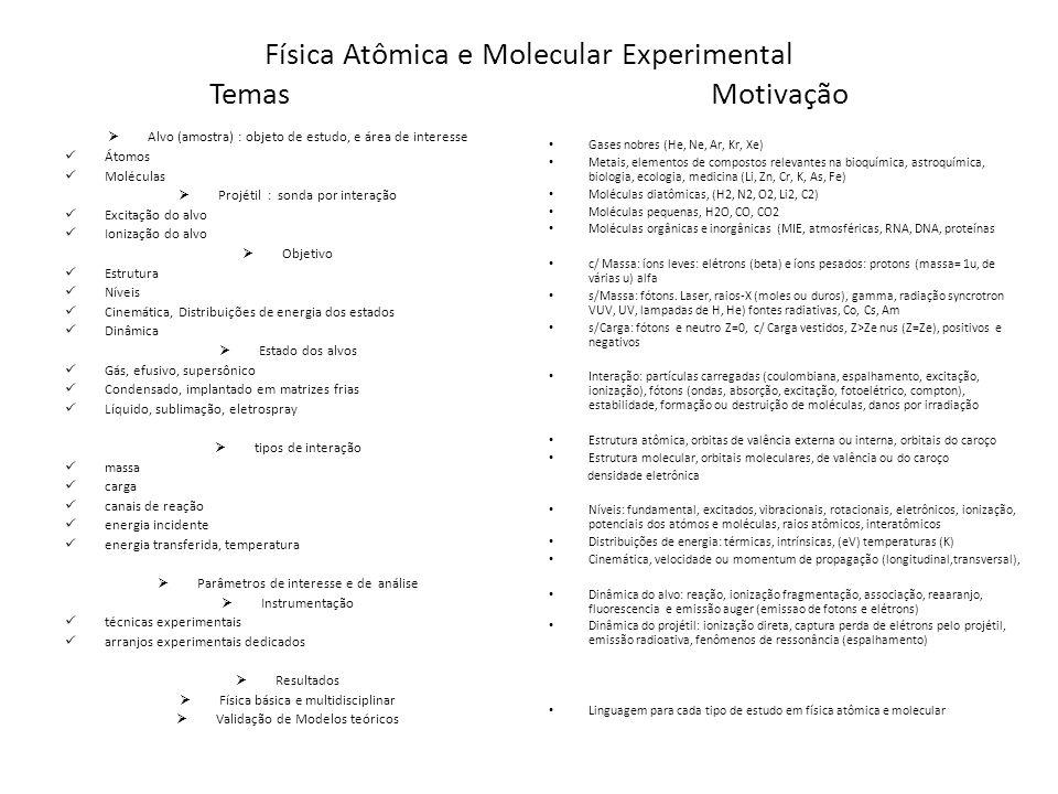 Física Atômica e Molecular Experimental Temas Motivação Alvo (amostra) : objeto de estudo, e área de interesse Átomos Moléculas Projétil : sonda por i