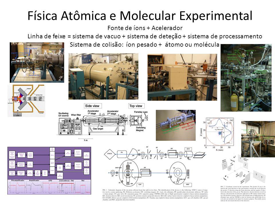 Física Atômica e Molecular Experimental Fonte de íons + Acelerador Linha de feixe = sistema de vacuo + sistema de deteção + sistema de processamento S