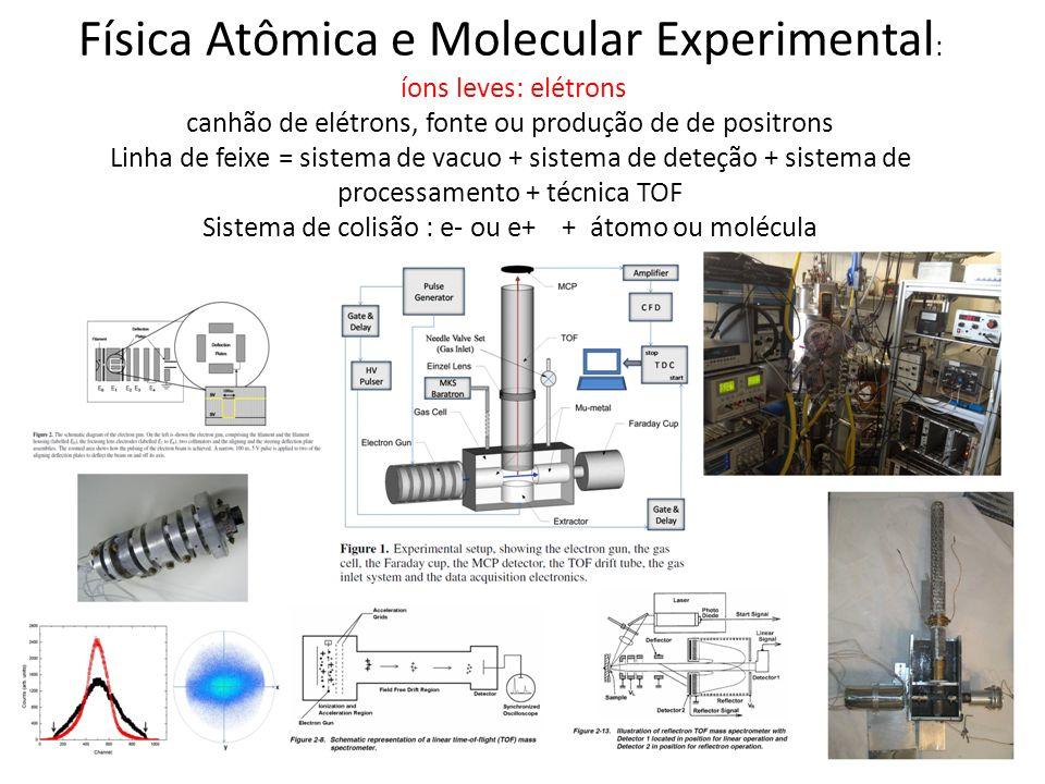 Física Atômica e Molecular Experimental : íons leves: elétrons canhão de elétrons, fonte ou produção de de positrons Linha de feixe = sistema de vacuo