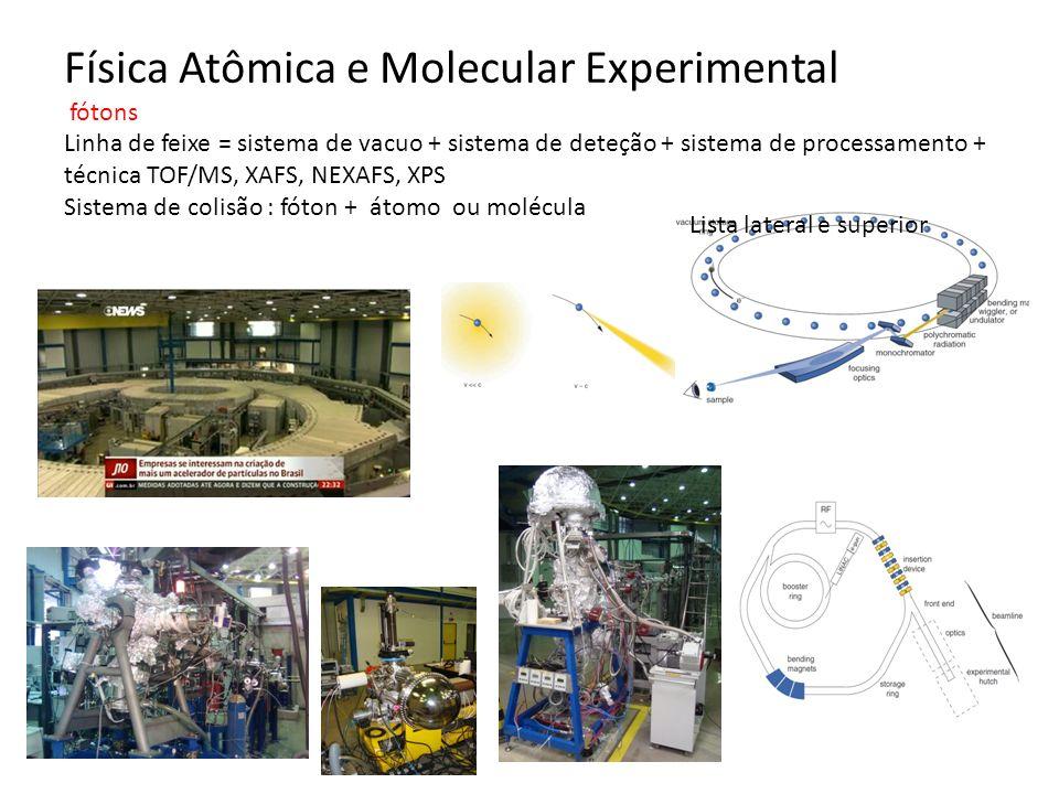 Física Atômica e Molecular Experimental fótons Linha de feixe = sistema de vacuo + sistema de deteção + sistema de processamento + técnica TOF/MS, XAF