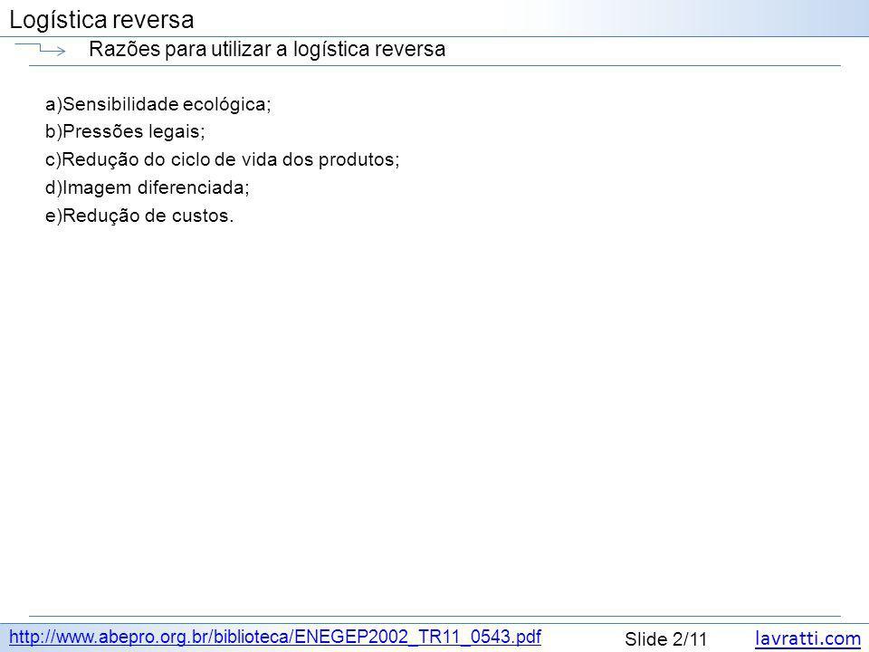lavratti.com Slide 2/11 Logística reversa Razões para utilizar a logística reversa http://www.abepro.org.br/biblioteca/ENEGEP2002_TR11_0543.pdf a)Sens
