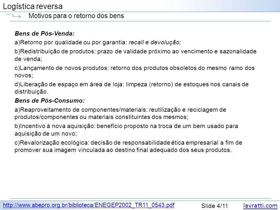 lavratti.com Slide 4/11 Logística reversa Motivos para o retorno dos bens http://www.abepro.org.br/biblioteca/ENEGEP2002_TR11_0543.pdf Bens de Pós-Ven