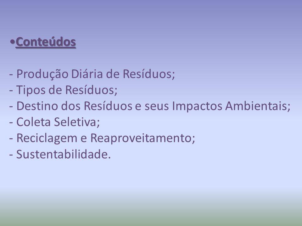 ConteúdosConteúdos - Produção Diária de Resíduos; - Tipos de Resíduos; - Destino dos Resíduos e seus Impactos Ambientais; - Coleta Seletiva; - Recicla