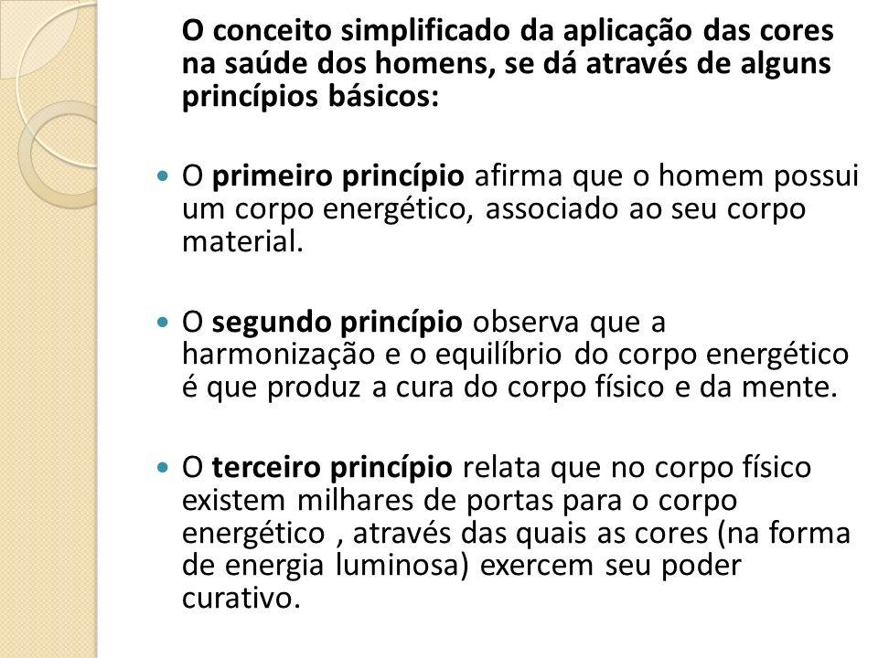 O conceito simplificado da aplicação das cores na saúde dos homens, se dá através de alguns princípios básicos: O primeiro princípio afirma que o home