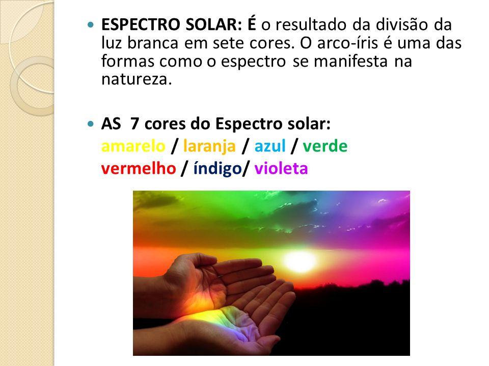 ESPECTRO SOLAR: É o resultado da divisão da luz branca em sete cores. O arco-íris é uma das formas como o espectro se manifesta na natureza. AS 7 core
