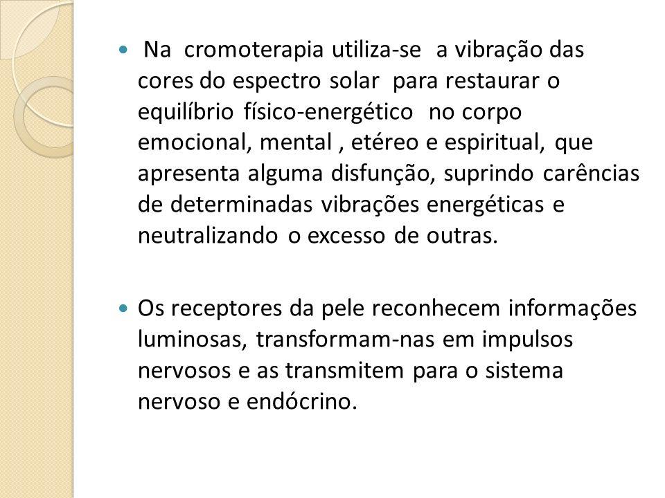 Chakra pescoço - plexo Laríngeo: Localizado na base da garganta, energiza e controla as glândulas tireóide.