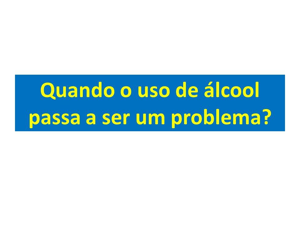 Quando o uso de álcool passa a ser um problema?