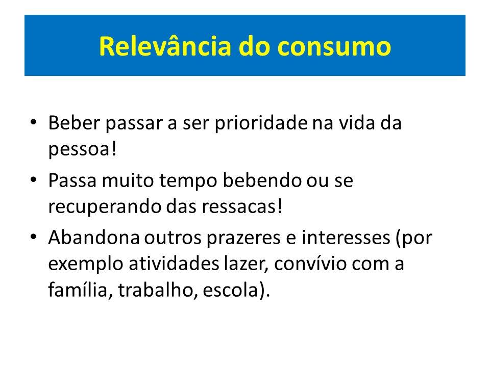 Relevância do consumo Beber passar a ser prioridade na vida da pessoa.