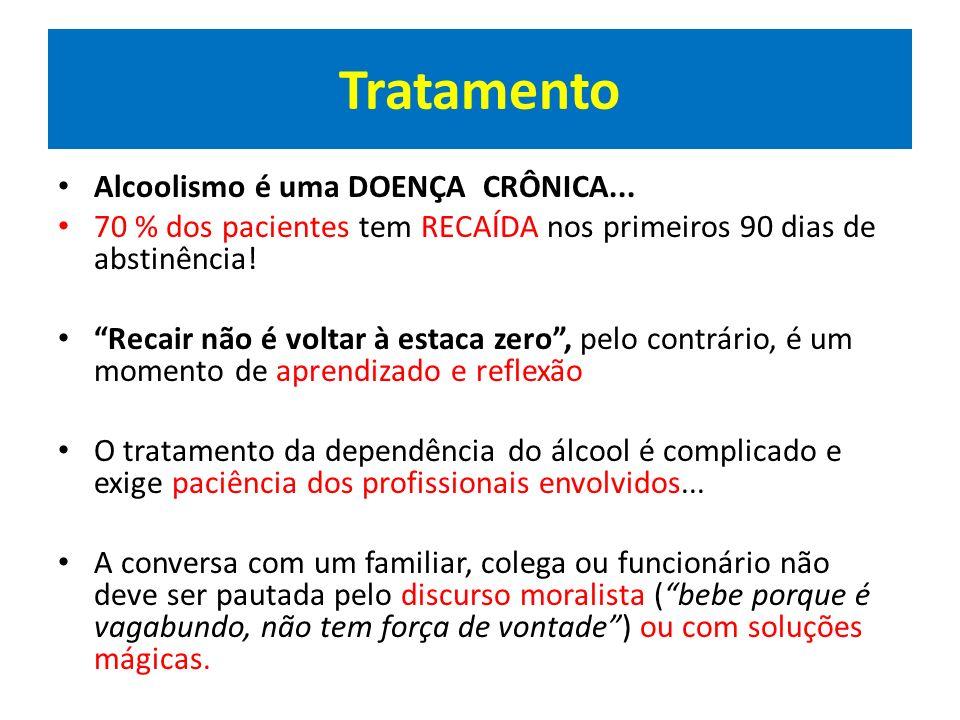 Tratamento Alcoolismo é uma DOENÇA CRÔNICA... 70 % dos pacientes tem RECAÍDA nos primeiros 90 dias de abstinência! Recair não é voltar à estaca zero,