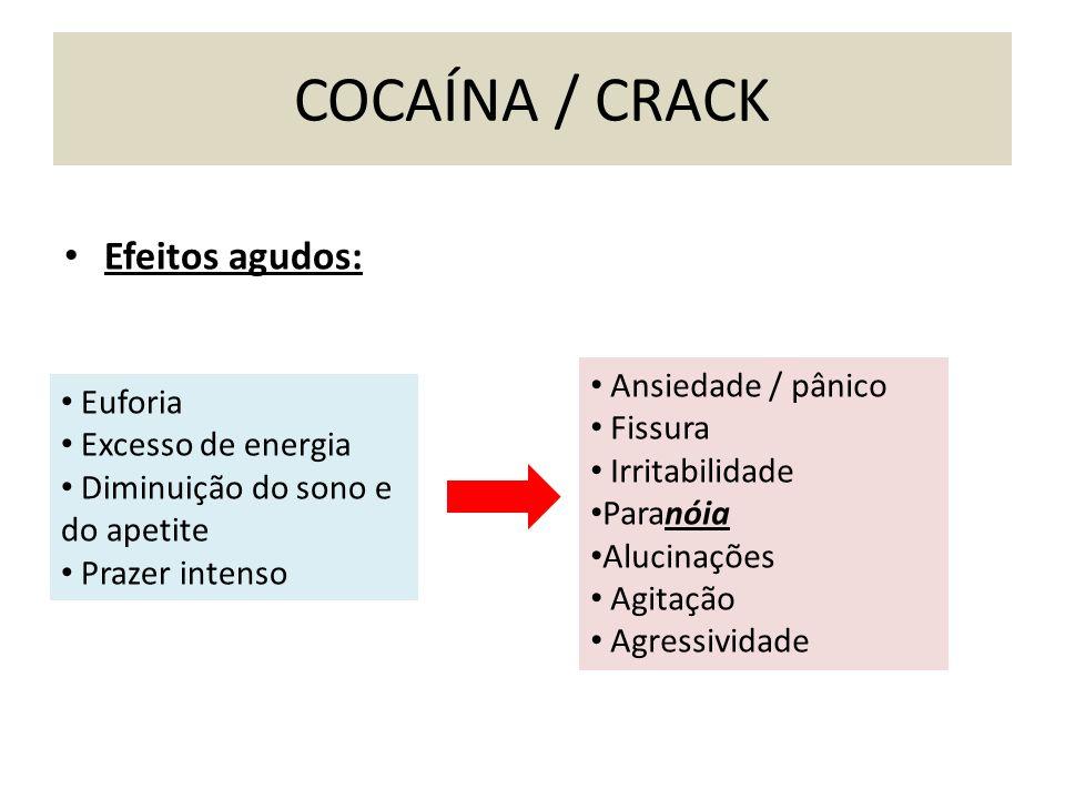 COCAÍNA / CRACK Efeitos agudos: Euforia Excesso de energia Diminuição do sono e do apetite Prazer intenso Ansiedade / pânico Fissura Irritabilidade Paranóia Alucinações Agitação Agressividade
