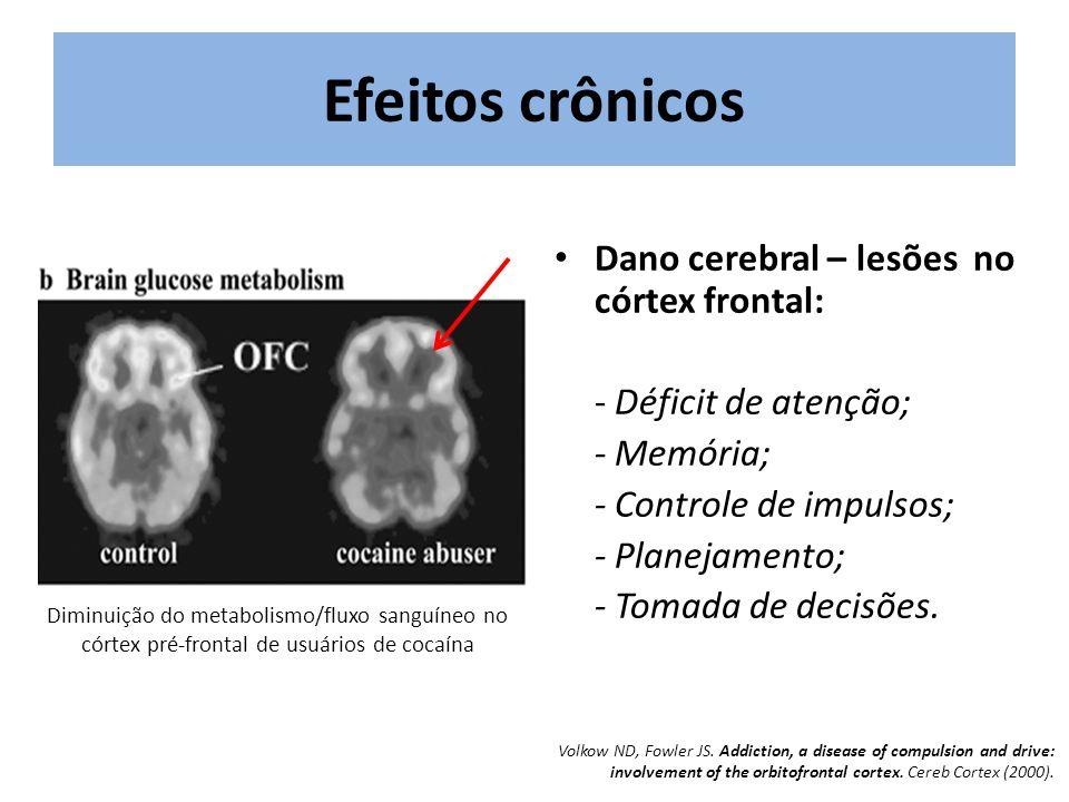 Efeitos crônicos Dano cerebral – lesões no córtex frontal: - Déficit de atenção; - Memória; - Controle de impulsos; - Planejamento; - Tomada de decisões.