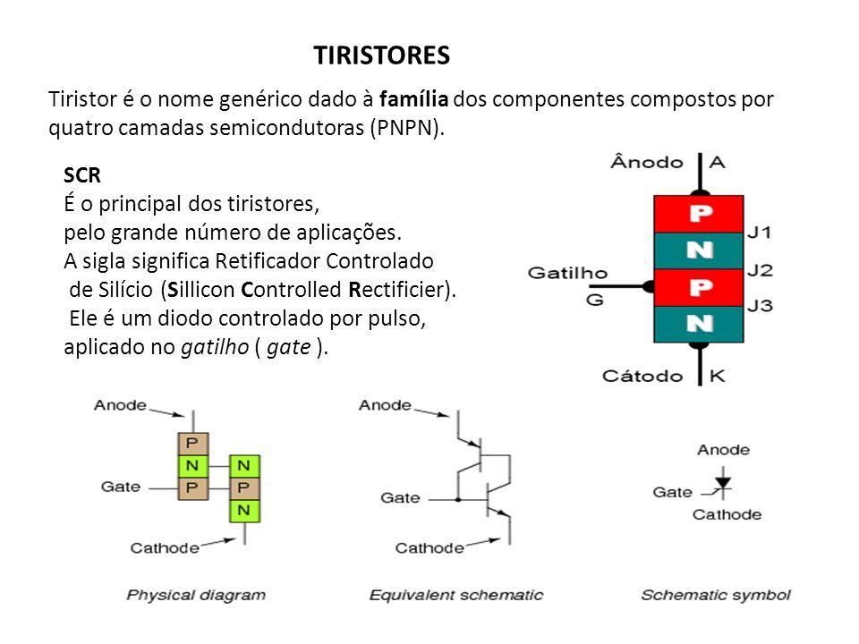 Tiristor é o nome genérico dado à família dos componentes compostos por quatro camadas semicondutoras (PNPN).