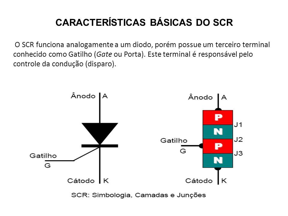CARACTERÍSTICAS BÁSICAS DO SCR O SCR funciona analogamente a um diodo, porém possue um terceiro terminal conhecido como Gatilho (Gate ou Porta).