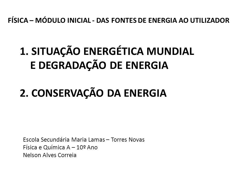 Conservação da Energia A energia fornecida (E f ) para um sistema será sempre igual à soma da energia utilizada (energia útil - E u ) com a energia dissipada (E d ) para a vizinhança: E f = E u + E d