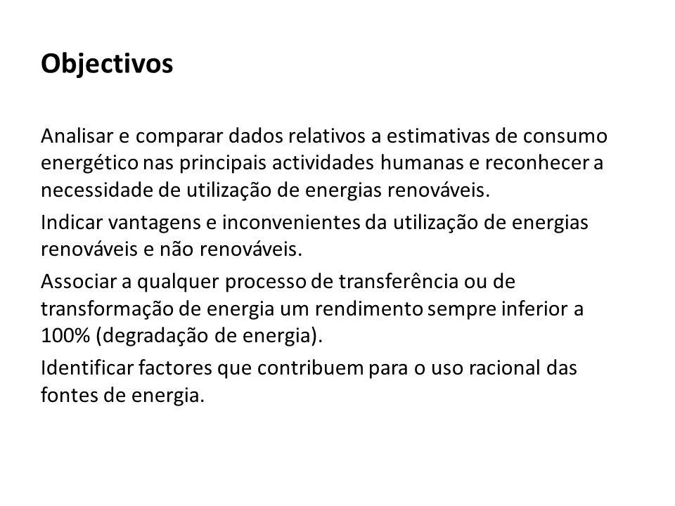 Transferências de Energia: Trabalho O trabalho também corresponde à energia útil, pelo que pode ser calculado a partir do rendimento.