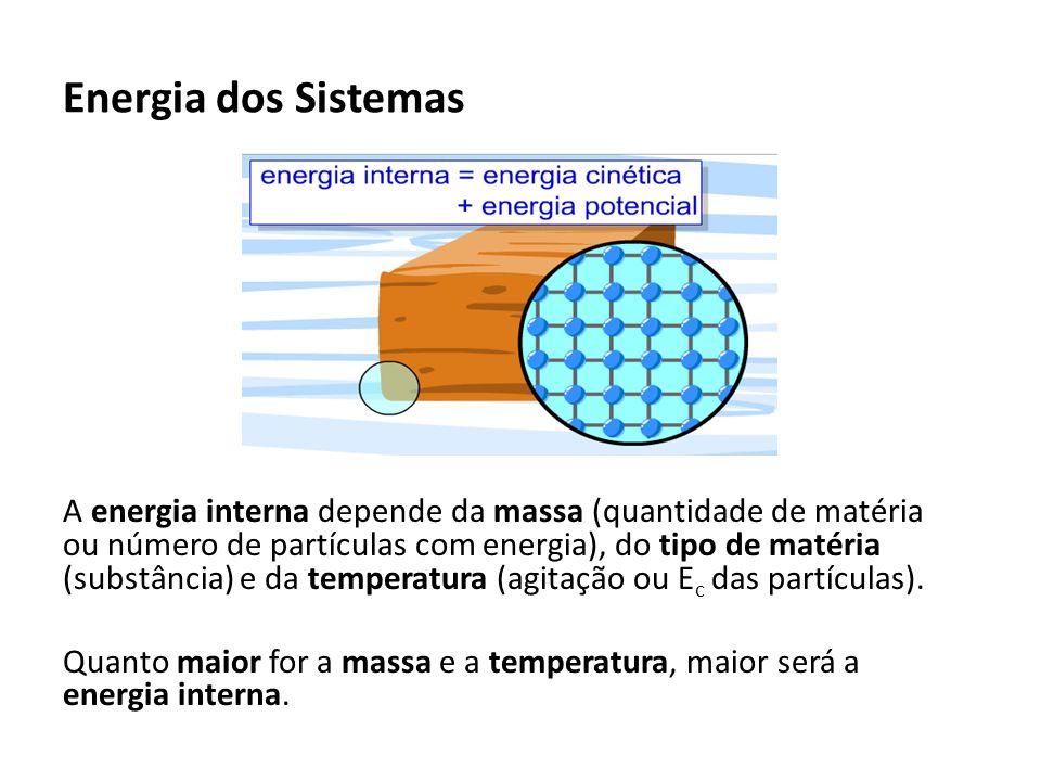 Energia dos Sistemas A energia interna depende da massa (quantidade de matéria ou número de partículas com energia), do tipo de matéria (substância) e da temperatura (agitação ou E c das partículas).