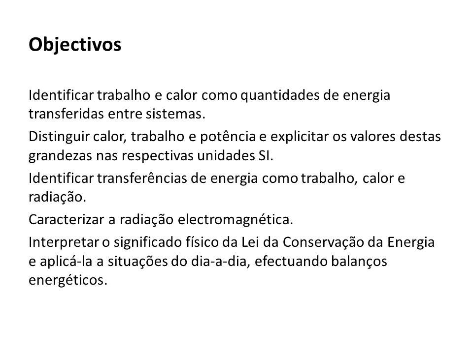 Transferências de Energia: Potência