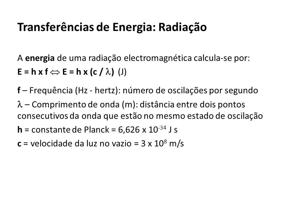 A energia de uma radiação electromagnética calcula-se por: E = h x f E = h x (c / ) (J) f – Frequência (Hz - hertz): número de oscilações por segundo – Comprimento de onda (m): distância entre dois pontos consecutivos da onda que estão no mesmo estado de oscilação h = constante de Planck = 6,626 x 10 -34 J s c = velocidade da luz no vazio = 3 x 10 8 m/s
