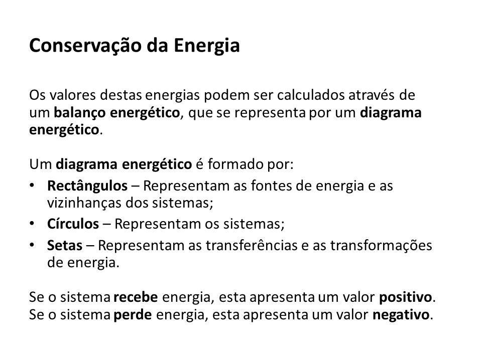 Os valores destas energias podem ser calculados através de um balanço energético, que se representa por um diagrama energético.