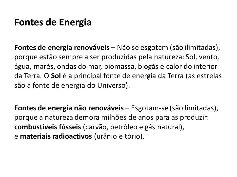 Transferências de Energia: Radiação O Sol transfere energia para a Terra por radiação.