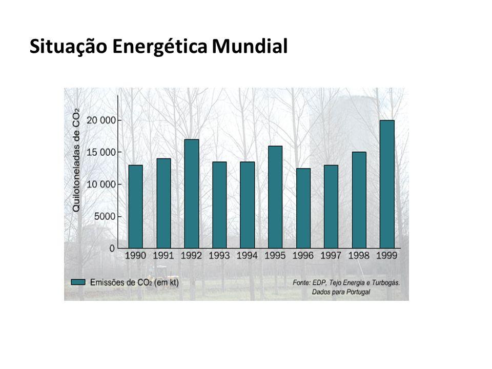 Estamos perante um problema energético mundial (crise energética) porque as fontes de energia não renováveis são muito poluentes, estão a alterar o clima, estão a esgotar-se e o seu preço está a aumentar.
