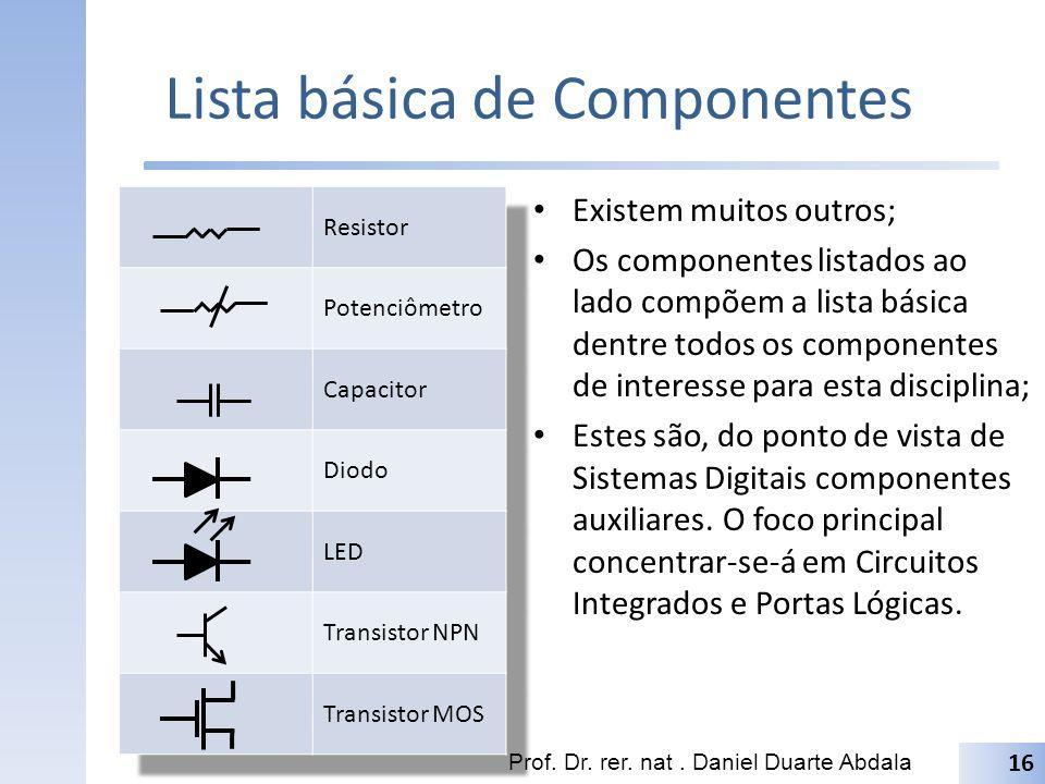 Lista básica de Componentes Existem muitos outros; Os componentes listados ao lado compõem a lista básica dentre todos os componentes de interesse para esta disciplina; Estes são, do ponto de vista de Sistemas Digitais componentes auxiliares.