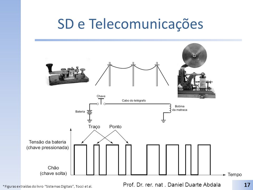 SD e Telecomunicações Prof. Dr. rer. nat. Daniel Duarte Abdala 17 *Figuras extraídas do livro Sistemas Digitais, Tocci et al.