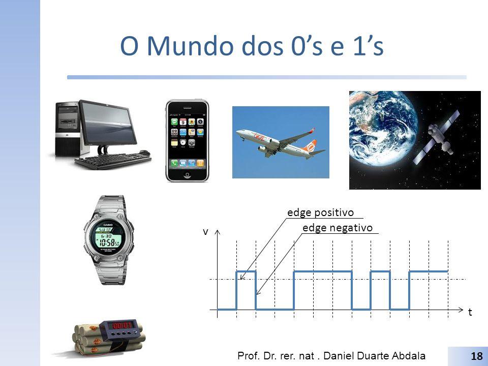 edge positivo edge negativo O Mundo dos 0s e 1s Prof. Dr. rer. nat. Daniel Duarte Abdala 18 t v