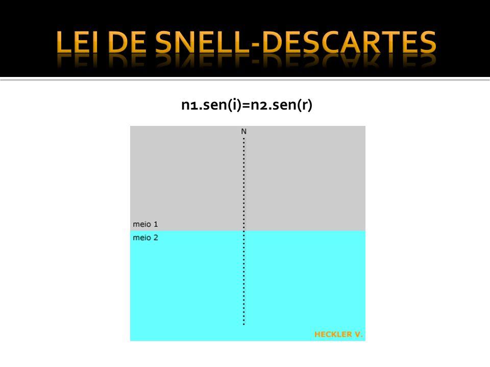 n1.sen(i)=n2.sen(r)