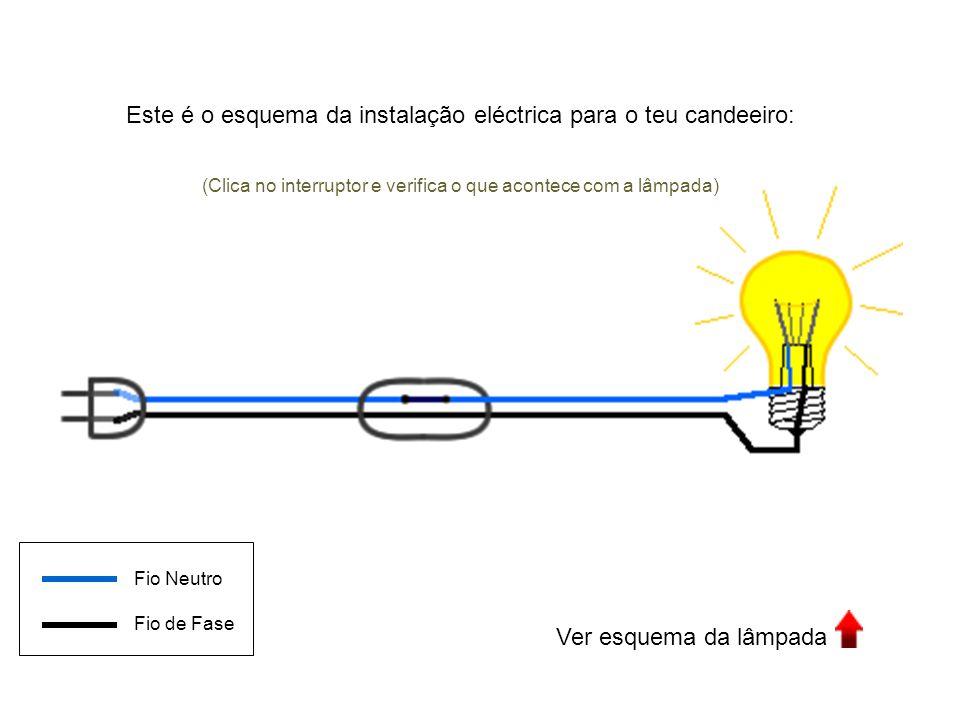 Ver esquema da lâmpada Este é o esquema da instalação eléctrica para o teu candeeiro: (Clica no interruptor e verifica o que acontece com a lâmpada) F