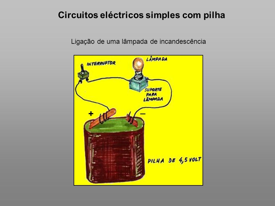 Circuitos eléctricos simples com pilha + _ Ligação de uma lâmpada de incandescência