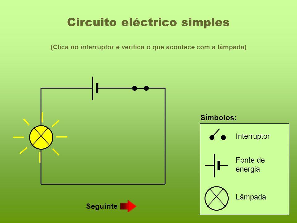 Circuito eléctrico simples ( Clica no interruptor e verifica o que acontece com a lâmpada) Símbolos: Interruptor Fonte de energia Lâmpada Seguinte
