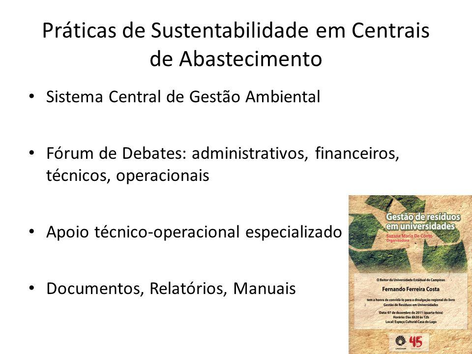 Práticas de Sustentabilidade em Centrais de Abastecimento Sistema Central de Gestão Ambiental Fórum de Debates: administrativos, financeiros, técnicos, operacionais Apoio técnico-operacional especializado Documentos, Relatórios, Manuais