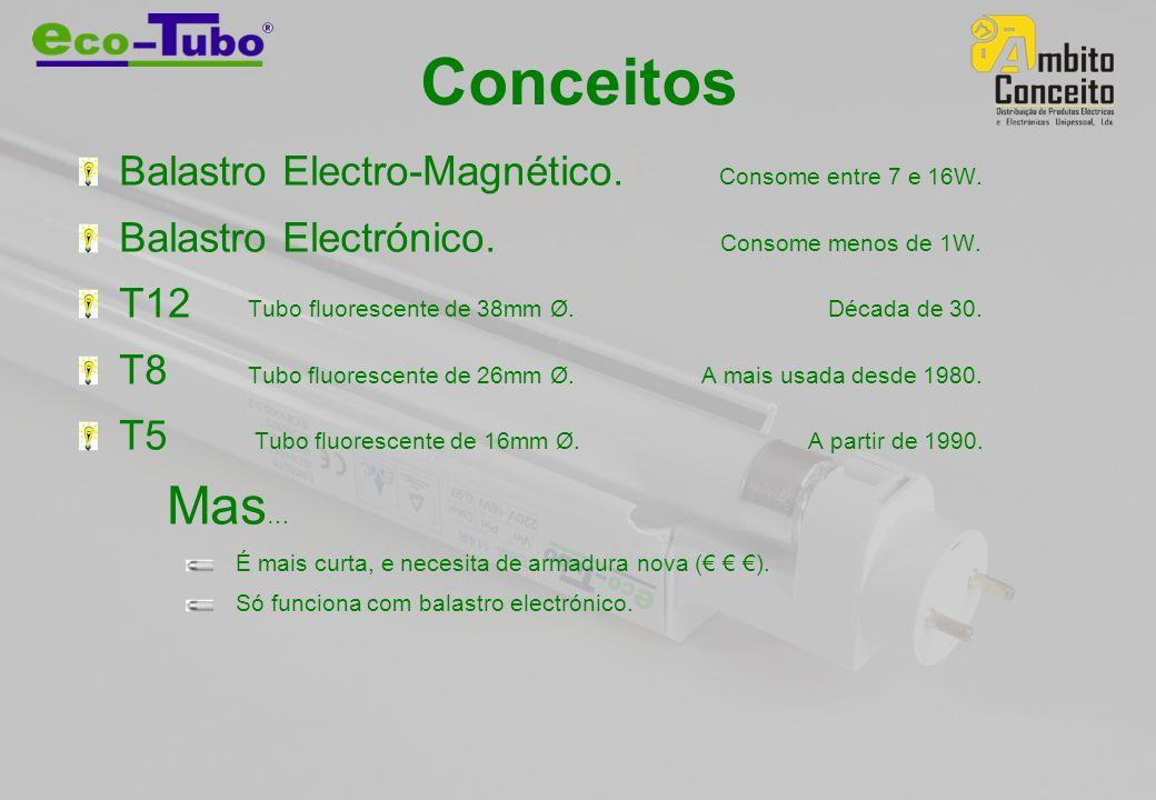 Conceitos Balastro Electro-Magnético.Consome entre 7 e 16W.
