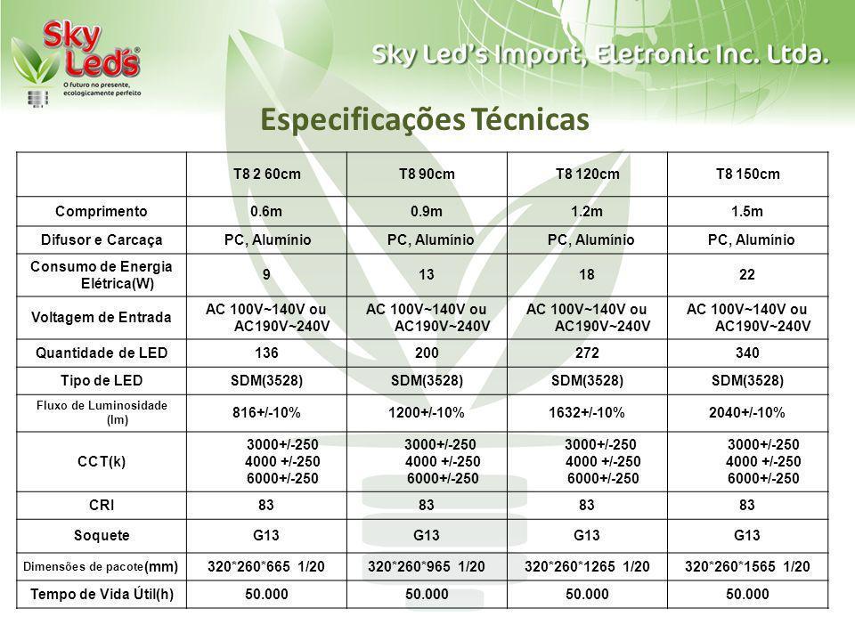 Especificações Técnicas T8 2 60cmT8 90cmT8 120cmT8 150cm Comprimento0.6m0.9m1.2m1.5m Difusor e Carcaça PC, Alumínio Consumo de Energia Elétrica(W) 913