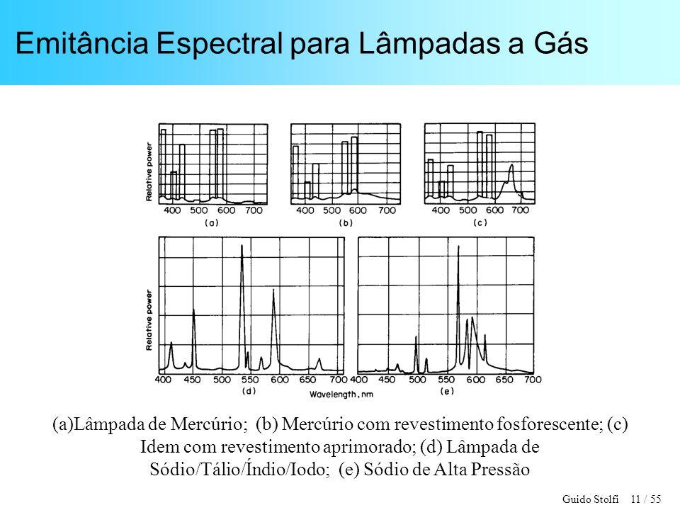 Guido Stolfi 11 / 55 Emitância Espectral para Lâmpadas a Gás (a)Lâmpada de Mercúrio; (b) Mercúrio com revestimento fosforescente; (c) Idem com revestimento aprimorado; (d) Lâmpada de Sódio/Tálio/Índio/Iodo; (e) Sódio de Alta Pressão