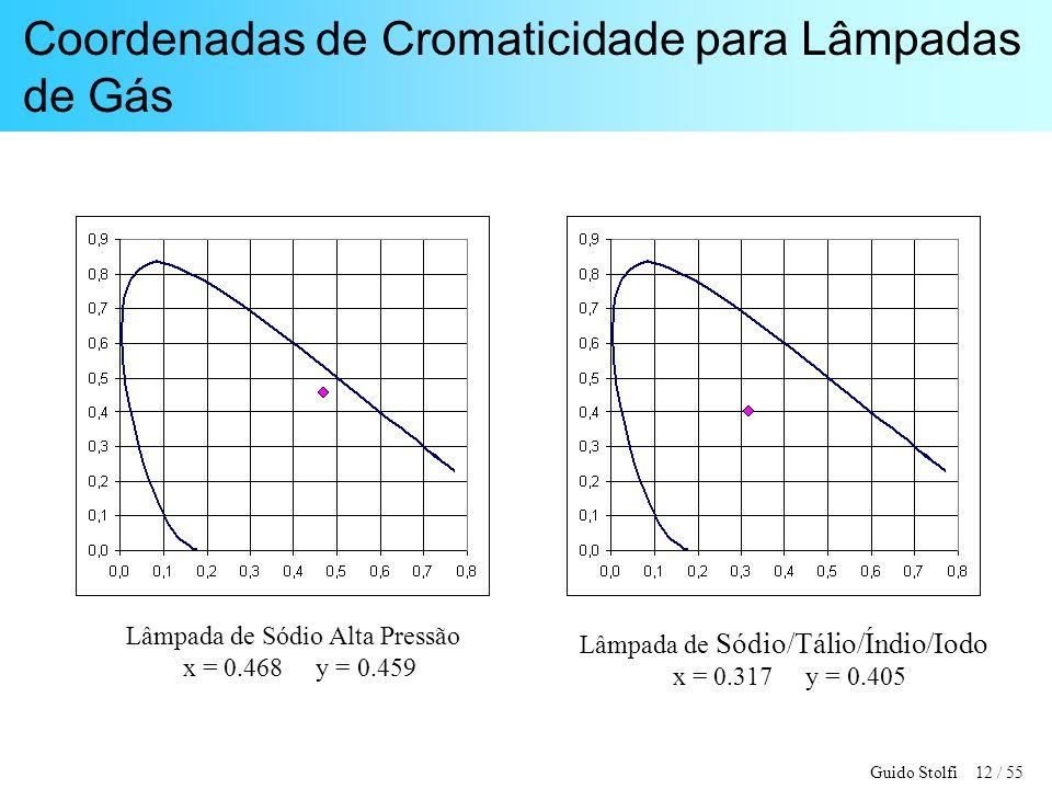 Guido Stolfi 12 / 55 Coordenadas de Cromaticidade para Lâmpadas de Gás Lâmpada de Sódio Alta Pressão x = 0.468 y = 0.459 Lâmpada de Sódio/Tálio/Índio/Iodo x = 0.317 y = 0.405
