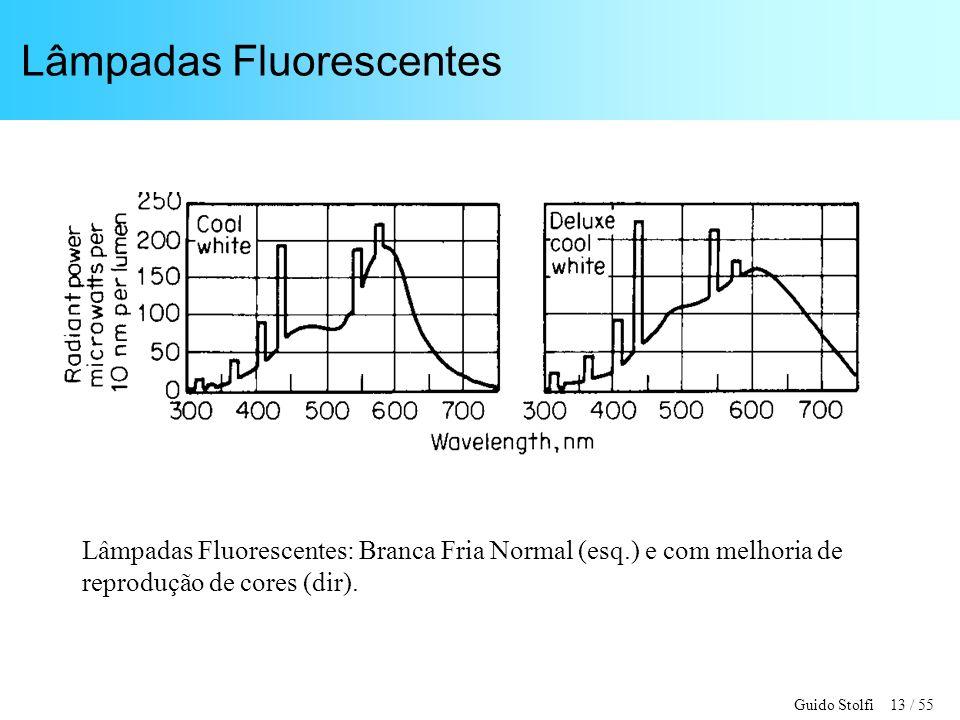 Guido Stolfi 13 / 55 Lâmpadas Fluorescentes Lâmpadas Fluorescentes: Branca Fria Normal (esq.) e com melhoria de reprodução de cores (dir).