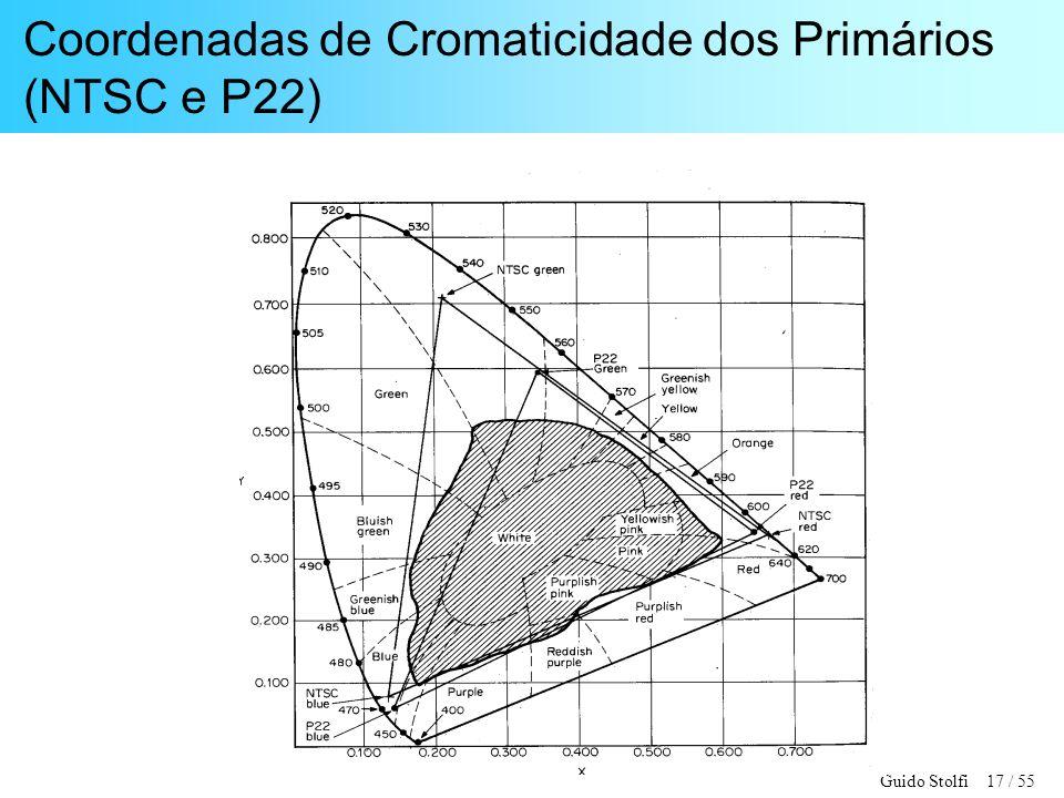 Guido Stolfi 17 / 55 Coordenadas de Cromaticidade dos Primários (NTSC e P22)