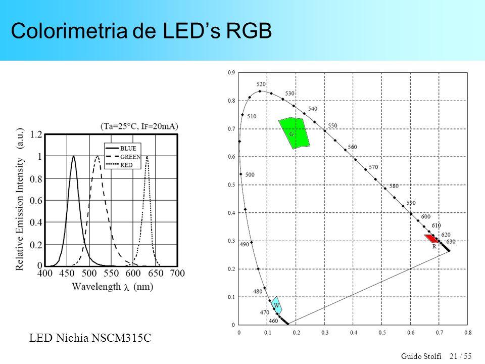 Guido Stolfi 21 / 55 Colorimetria de LEDs RGB LED Nichia NSCM315C