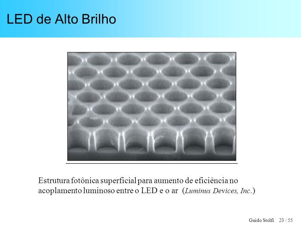 Guido Stolfi 23 / 55 LED de Alto Brilho Estrutura fotônica superficial para aumento de eficiência no acoplamento luminoso entre o LED e o ar ( Luminus Devices, Inc.)