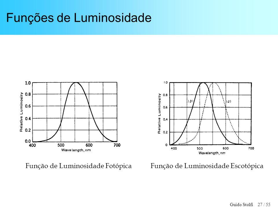 Guido Stolfi 27 / 55 Funções de Luminosidade Função de Luminosidade Fotópica Função de Luminosidade Escotópica