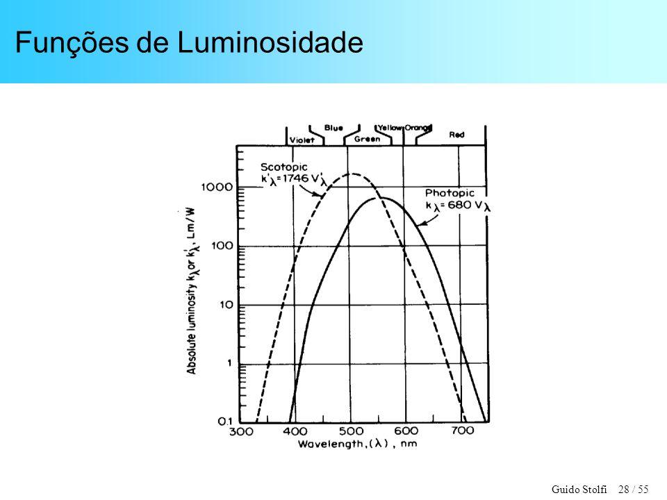 Guido Stolfi 28 / 55 Funções de Luminosidade