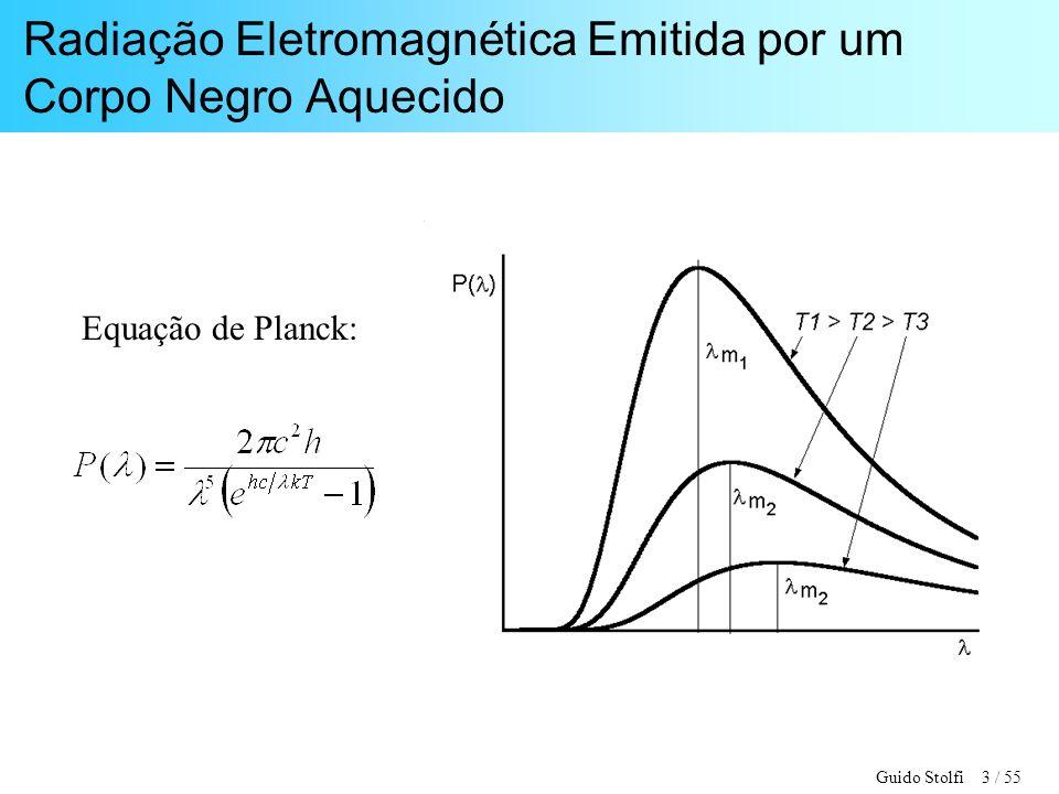 Guido Stolfi 14 / 55 Emissão por Fluorescência Conversão de energia incidente (elétrons, fótons ultravioleta) em luz visível Cristais inorgânicos (ex.: CdS, Y 2 O 2 S, ZnS, ZnSiO 4, Y 2 O 3 ) Dopados com ativadores (Ag, Cu, Al, Eu, Tb, Mn) Conhecidos como Fósforos; P1, P2, P45...