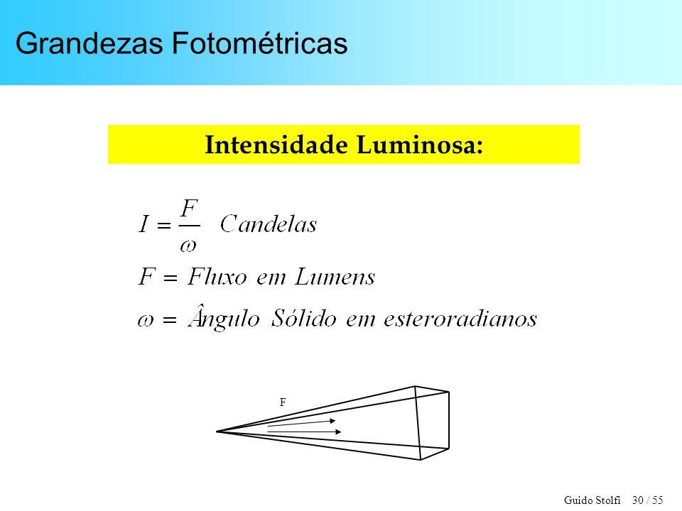 Guido Stolfi 30 / 55 Grandezas Fotométricas Intensidade Luminosa: F