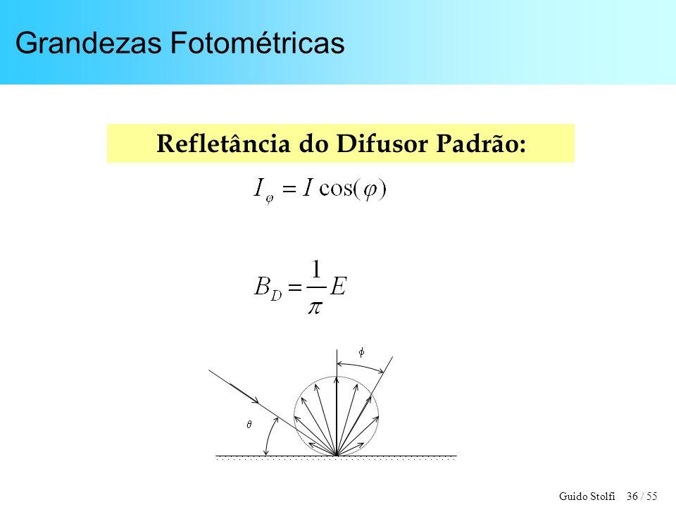 Guido Stolfi 36 / 55 Grandezas Fotométricas Refletância do Difusor Padrão:
