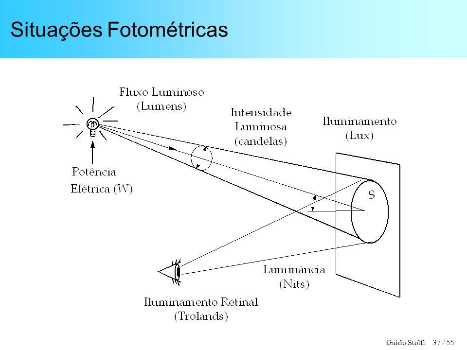 Guido Stolfi 37 / 55 Situações Fotométricas