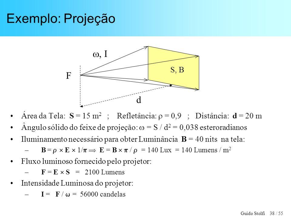 Guido Stolfi 38 / 55 Exemplo: Projeção Área da Tela: S = 15 m 2 ; Refletância: = 0,9 ; Distância: d = 20 m Ângulo sólido do feixe de projeção: = S / d 2 = 0,038 esteroradianos Iluminamento necessário para obter Luminância B = 40 nits na tela: – B = E 1/ E = B / = 140 Lux = 140 Lumens / m 2 Fluxo luminoso fornecido pelo projetor: – F = E S = 2100 Lumens Intensidade Luminosa do projetor: – I = F / = 56000 candelas S, B F, I d