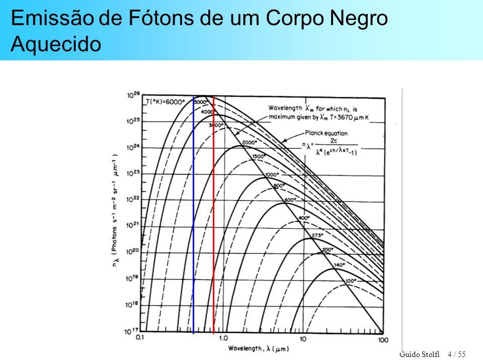 Guido Stolfi 4 / 55 Emissão de Fótons de um Corpo Negro Aquecido